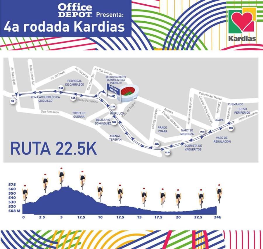 mapa kardias